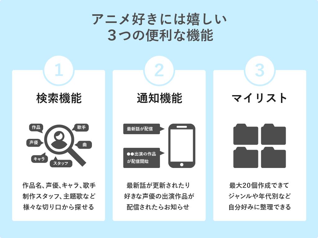 dアニメストアの3つの便利機能